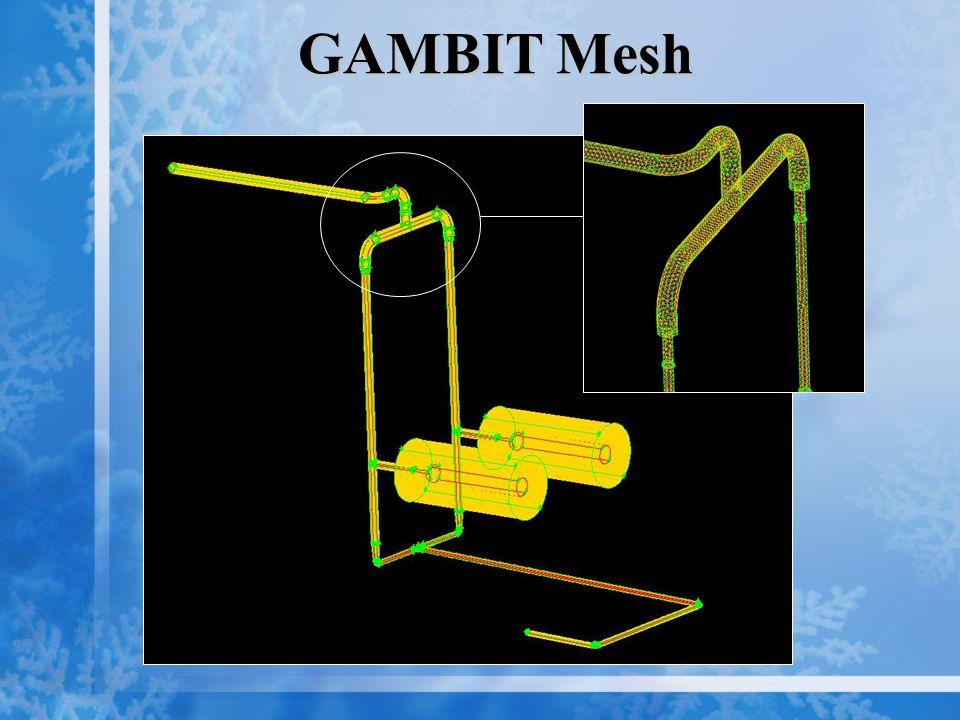 GAMBIT Mesh