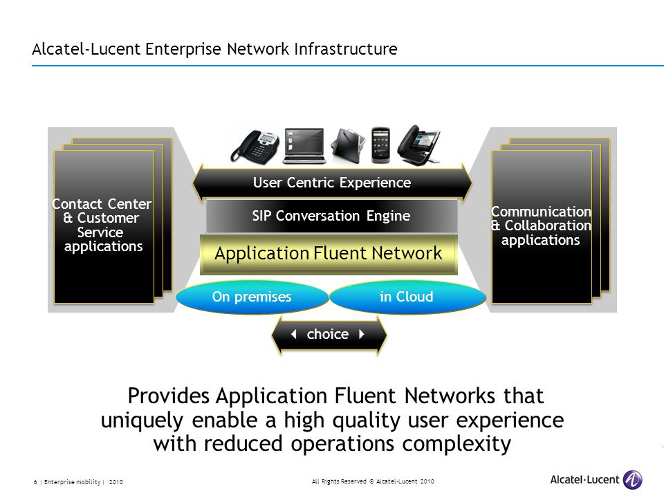 All Rights Reserved © Alcatel-Lucent 2010 7 | Enterprise mobility | 2010 Introducing Alcatel-Lucent's Application Fluent Network Operations Control Convergence Without Complexity Architecture A simplified, optimized and resilient network with market-class leading capacity and built-in security Control Provides unique dynamic tuning of network performance to ensure high quality real-time application delivery Operations Reduced complexity through automation, consistency of features, and integrated troubleshooting tools
