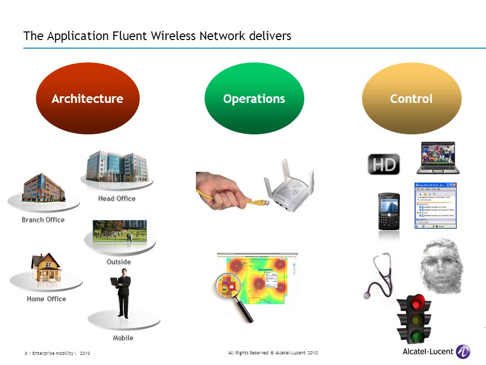 All Rights Reserved © Alcatel-Lucent 2010 9 | Enterprise mobility | 2010 The Challenge with Distributed Enterprises Size of Office Number of Offices CampusHomeRegional/Branch IT Services Basic Complete One Thousands Architecture