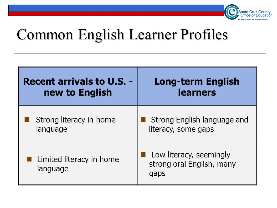 34 Common English Learner Profiles Recent arrivals to U.S. - new to English Long-term English learners n Strong literacy in home language n Strong Eng