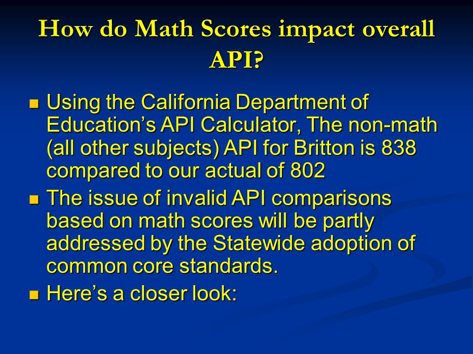 How do Math Scores impact overall API.