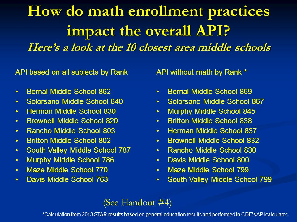 How do math enrollment practices impact the overall API.