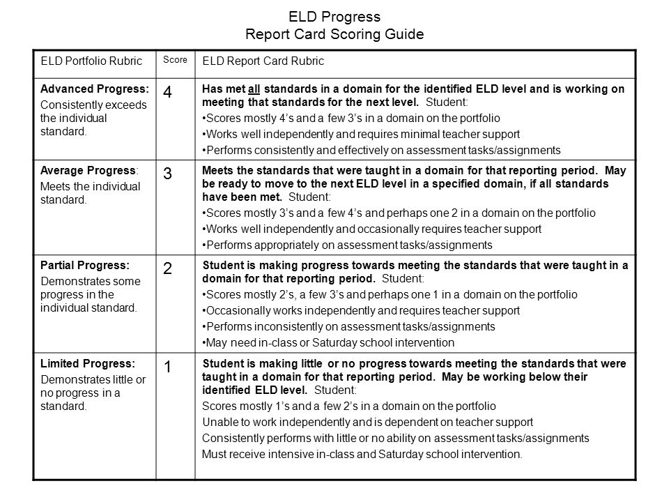 ELD Progress Report Card Scoring Guide ELD Portfolio Rubric Score ELD Report Card Rubric Advanced Progress: Consistently exceeds the individual standard.