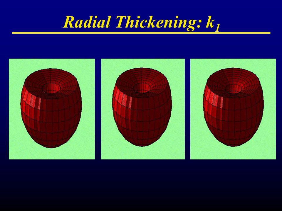 Radial Thickening: k 1