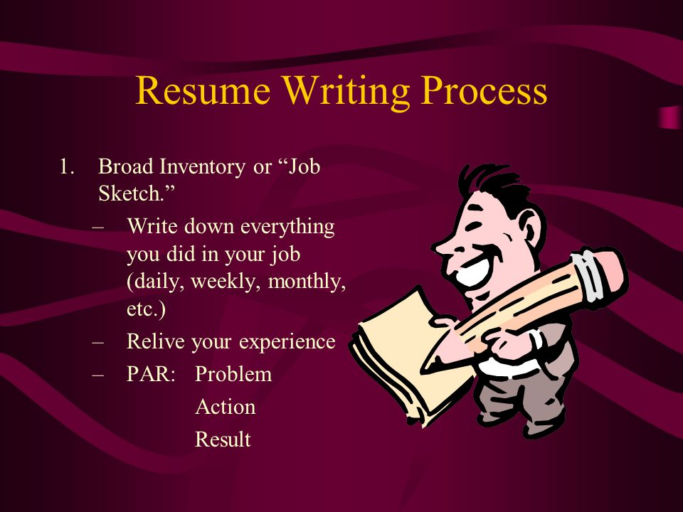 Resume Writing Process 2.Identify Skills and Unique Contributions 3.Organize, Prioritize, and Write 4.Format 5.Proofread, Proofread, Proofread!