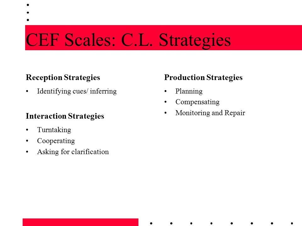 CEF Scales: C.L. Strategies Reception Strategies Identifying cues/ inferring Interaction Strategies Turntaking Cooperating Asking for clarification Pr