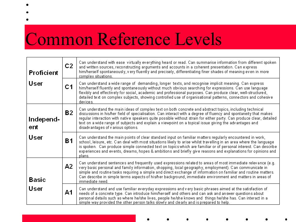 Common Reference Levels