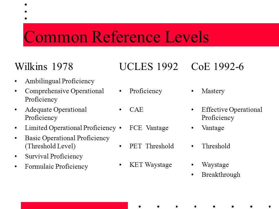 Common Reference Levels Wilkins 1978 Ambilingual Proficiency Comprehensive Operational Proficiency Adequate Operational Proficiency Limited Operationa