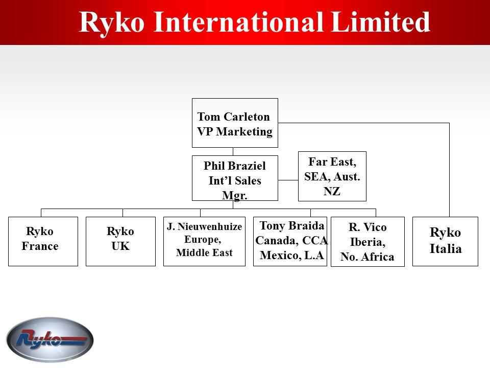 RYKO International 75 Countries – 4,600 Installed Machine Base