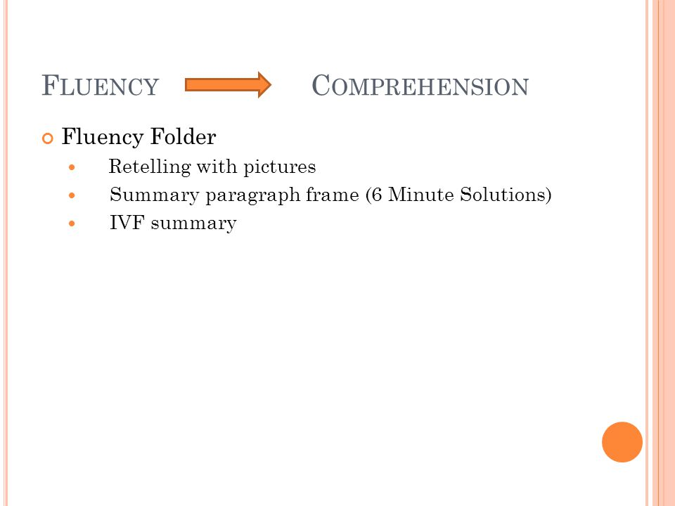 F LUENCY C OMPREHENSION Fluency Folder Retelling with pictures Summary paragraph frame (6 Minute Solutions) IVF summary