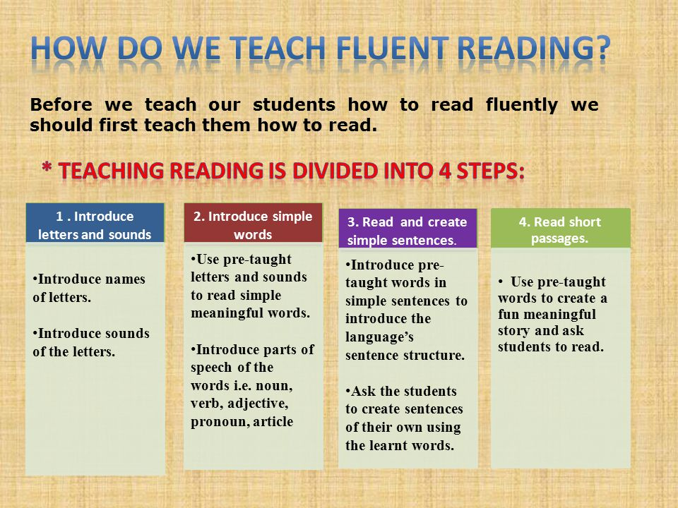 Before we teach our students how to read fluently we should first teach them how to read.
