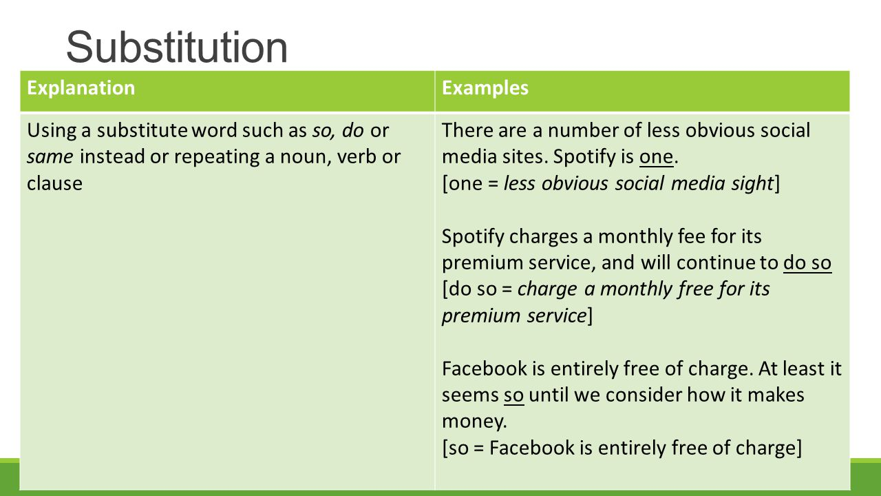 Substitution ExplanationExamples Using a substitute word such as so, do or same instead or repeating a noun, verb or clause There are a number of less obvious social media sites.