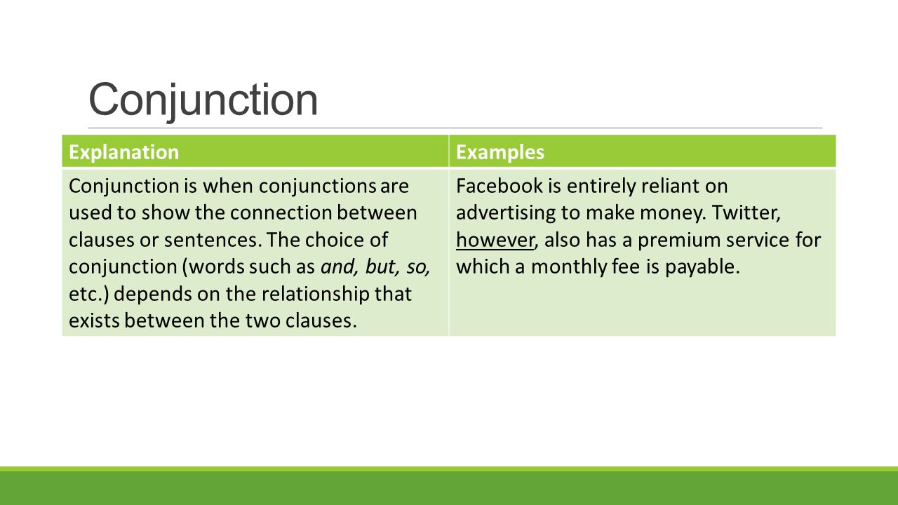 Conjunction ExplanationExamples Conjunction is when conjunctions are used to show the connection between clauses or sentences.