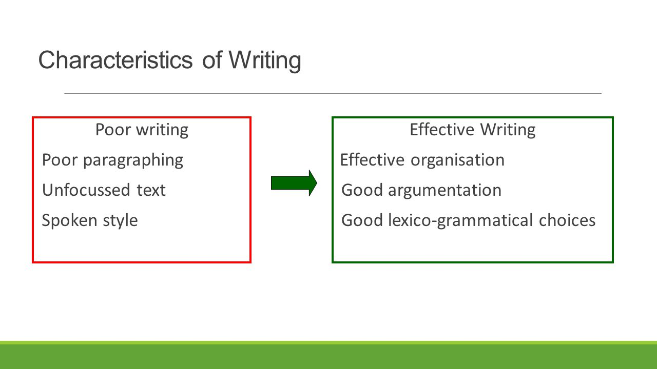 Characteristics of Writing Poor writing Poor paragraphing Unfocussed text Spoken style Effective Writing Effective organisation Good argumentation Good lexico-grammatical choices
