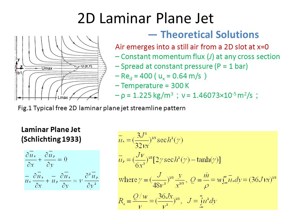2D Laminar Plane Jet ― Theoretical Solutions Air emerges into a still air from a 2D slot at x=0 – Constant momentum flux (J) at any cross section – Spread at constant pressure (P = 1 bar) – Re d = 400 ( u x = 0.64 m/s ) – Temperature = 300 K – ρ = 1.225 kg/m 3 ; ν = 1.46073×10 -5 m 2 /s ; Laminar Plane Jet (Schlichting 1933) Fig.1 Typical free 2D laminar plane jet streamline pattern