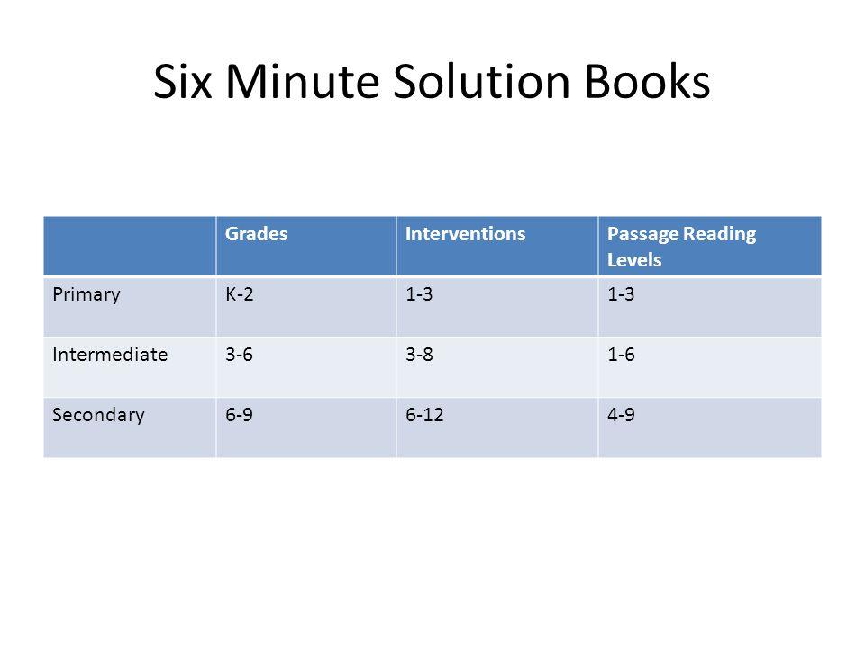 Six Minute Solution Books GradesInterventionsPassage Reading Levels PrimaryK-21-3 Intermediate3-63-81-6 Secondary6-96-124-9