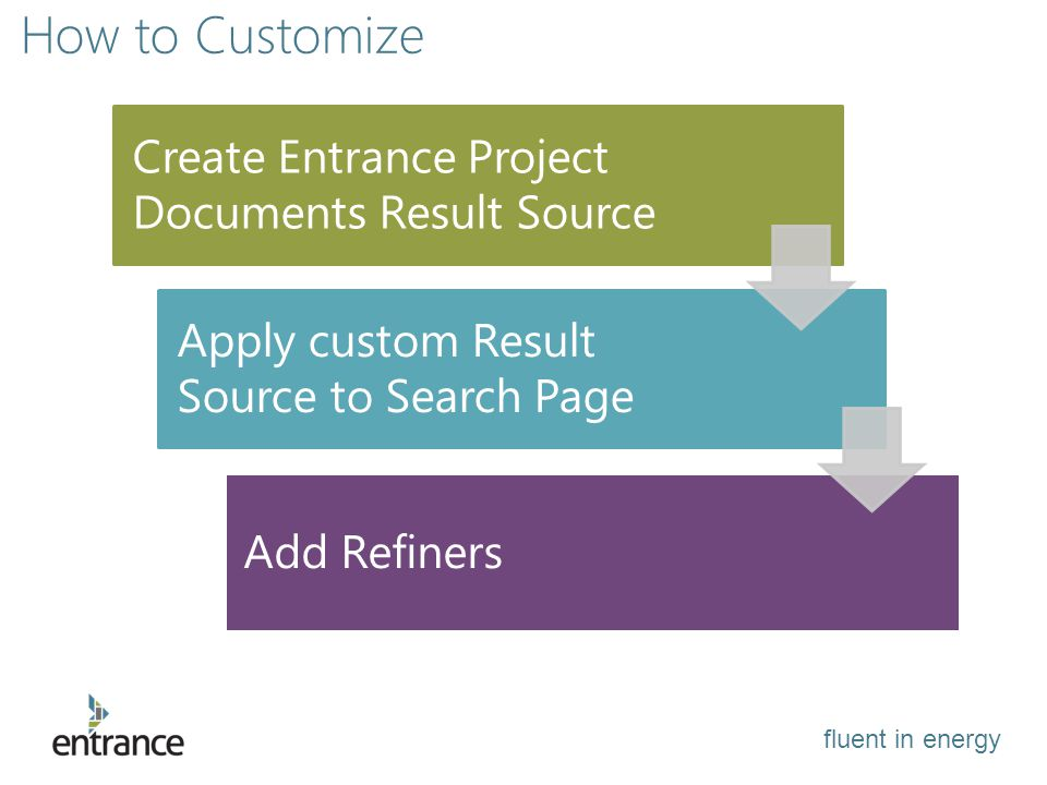 fluent in energy How to Customize Create Entrance Project Documents Result Source Apply custom Result Source to Search Page Add Refiners