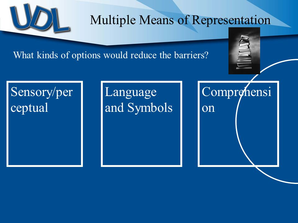 Sensory/per ceptual Language and Symbols Comprehensi on Multiple Means of Representation What kinds of options would reduce the barriers