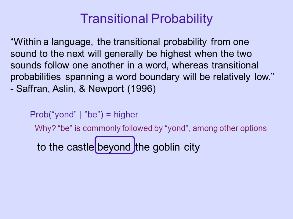 "Prob(""yond"" 