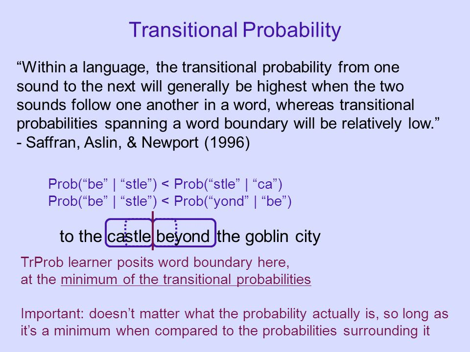 Prob( be | stle ) < Prob( stle | ca ) Prob( be | stle ) < Prob( yond | be ) Transitional Probability Within a language, the transitional probability from one sound to the next will generally be highest when the two sounds follow one another in a word, whereas transitional probabilities spanning a word boundary will be relatively low. - Saffran, Aslin, & Newport (1996) TrProb learner posits word boundary here, at the minimum of the transitional probabilities Important: doesn't matter what the probability actually is, so long as it's a minimum when compared to the probabilities surrounding it to the castle beyond the goblin city
