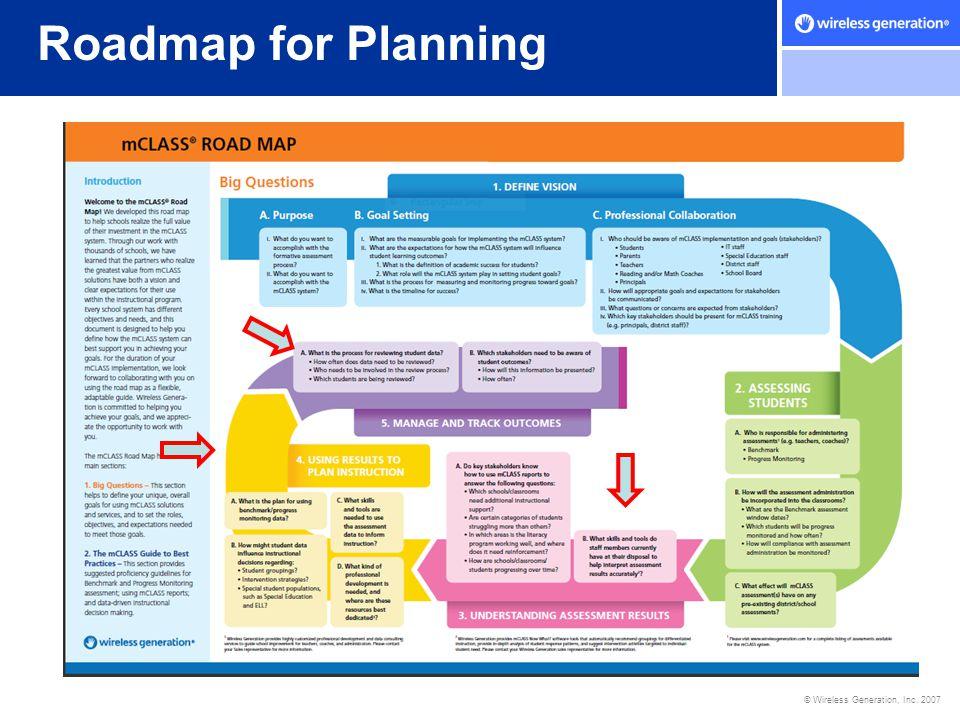 © Wireless Generation, Inc. 2007 Roadmap for Planning