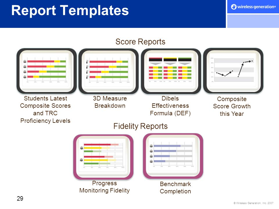 © Wireless Generation, Inc. 2007 Report Templates 29 Score Reports Fidelity Reports Students Latest Composite Scores and TRC Proficiency Levels 3D Mea