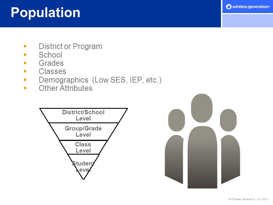 © Wireless Generation, Inc. 2007 Population  District or Program  School  Grades  Classes  Demographics (Low SES, IEP, etc.)  Other Attributes D