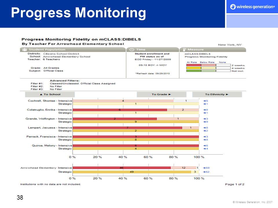 © Wireless Generation, Inc. 2007 38 Progress Monitoring