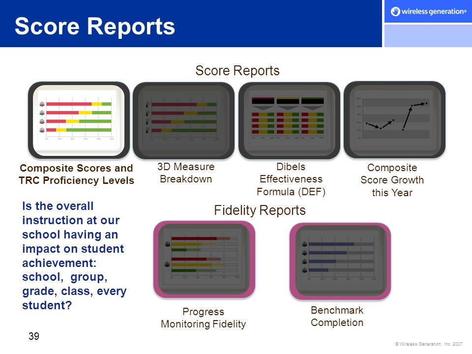 © Wireless Generation, Inc. 2007 Score Reports 39 Is the overall instruction at our school having an impact on student achievement: school, group, gra