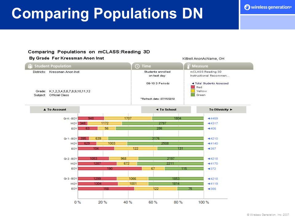 © Wireless Generation, Inc. 2007 Comparing Populations DN
