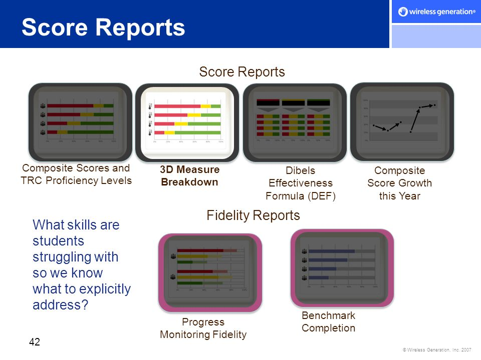 © Wireless Generation, Inc. 2007 Score Reports 42 What skills are students struggling with so we know what to explicitly address? Score Reports Fideli