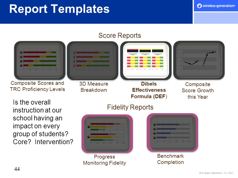© Wireless Generation, Inc. 2007 Report Templates 44 Is the overall instruction at our school having an impact on every group of students? Core? Inter