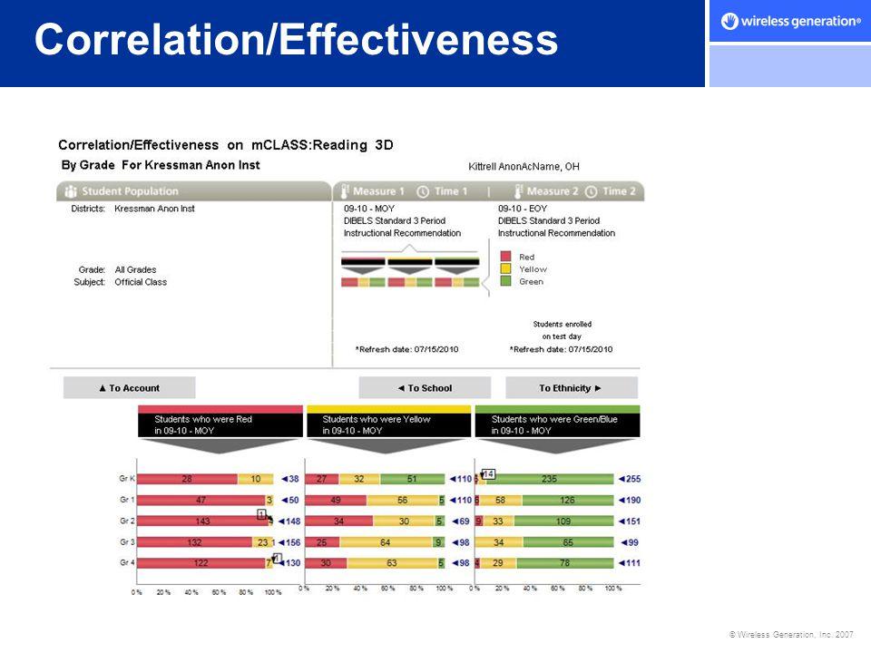 © Wireless Generation, Inc. 2007 Correlation/Effectiveness