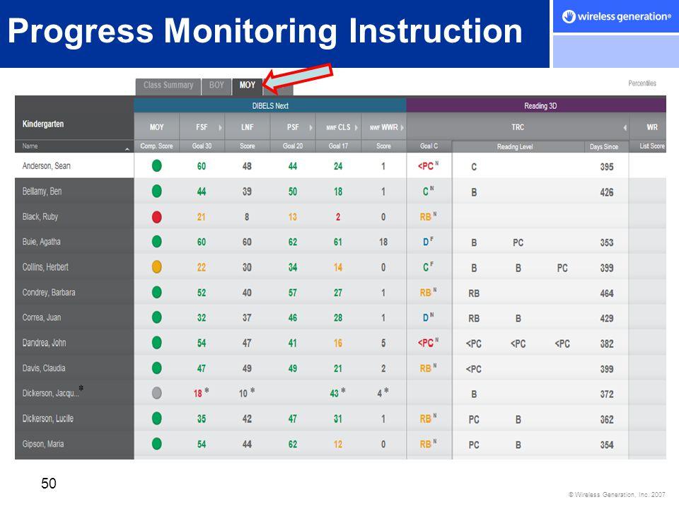 © Wireless Generation, Inc. 2007 50 Progress Monitoring Instruction