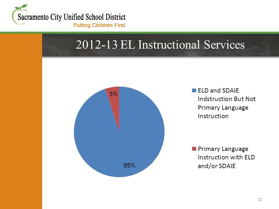2012-13 EL Instructional Services 12
