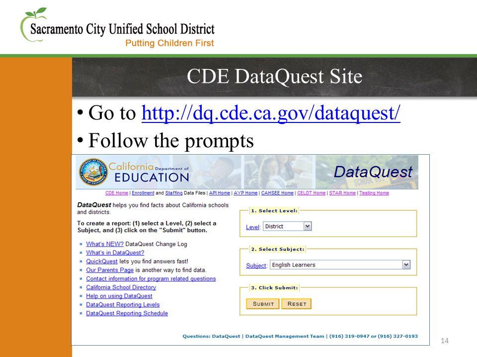 CDE DataQuest Site Go to http://dq.cde.ca.gov/dataquest/http://dq.cde.ca.gov/dataquest/ Follow the prompts 14