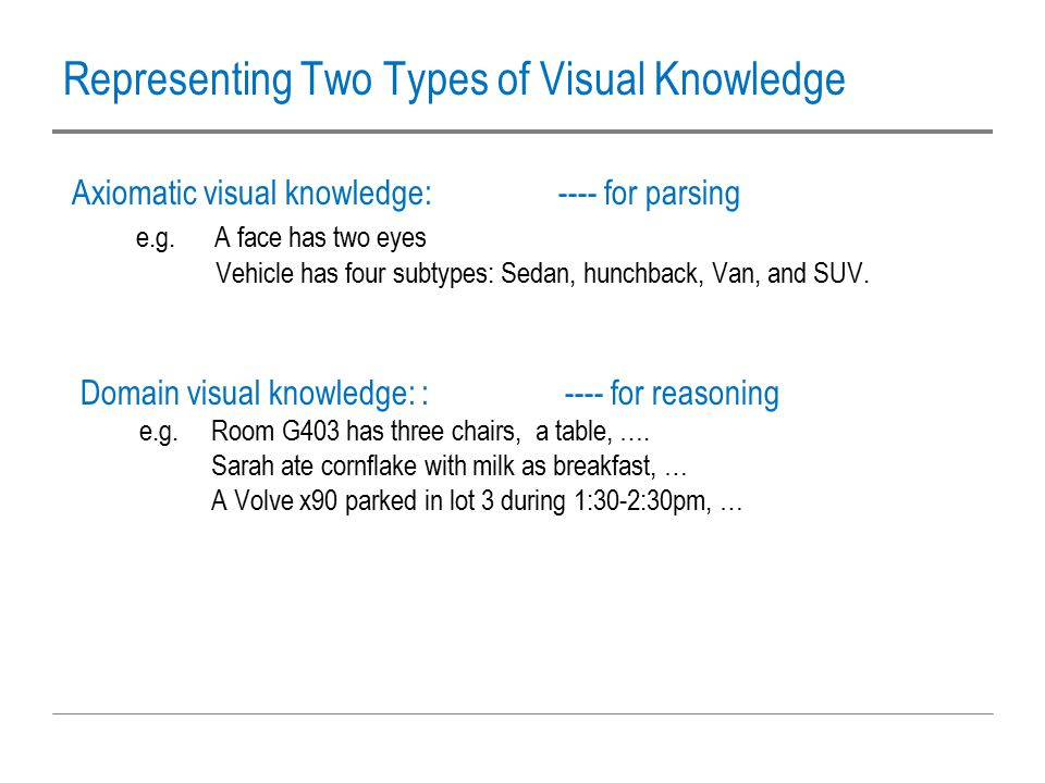 Representing Two Types of Visual Knowledge Axiomatic visual knowledge: ---- for parsing e.g.