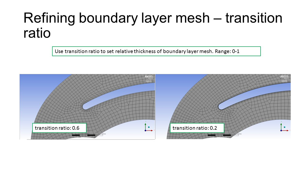 Refining boundary layer mesh – transition ratio Use transition ratio to set relative thickness of boundary layer mesh.