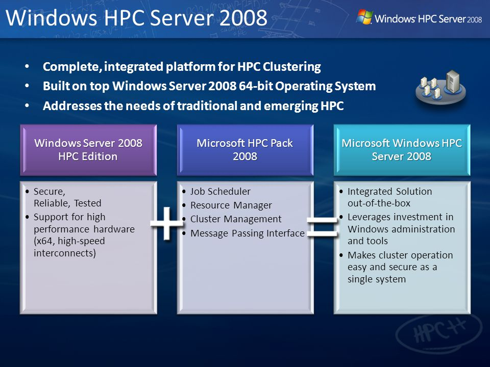 Complete, integrated platform for HPC Clustering Built on top Windows Server 2008 64-bit Operating System Addresses the needs of traditional and emerging HPC Windows Server 2008 HPC Edition Secure, Reliable, Tested Support for high performance hardware (x64, high-speed interconnects) Microsoft HPC Pack 2008 Job Scheduler Resource Manager Cluster Management Message Passing Interface Microsoft Windows HPC Server 2008 Integrated Solution out-of-the-box Leverages investment in Windows administration and tools Makes cluster operation easy and secure as a single system Windows HPC Server 2008