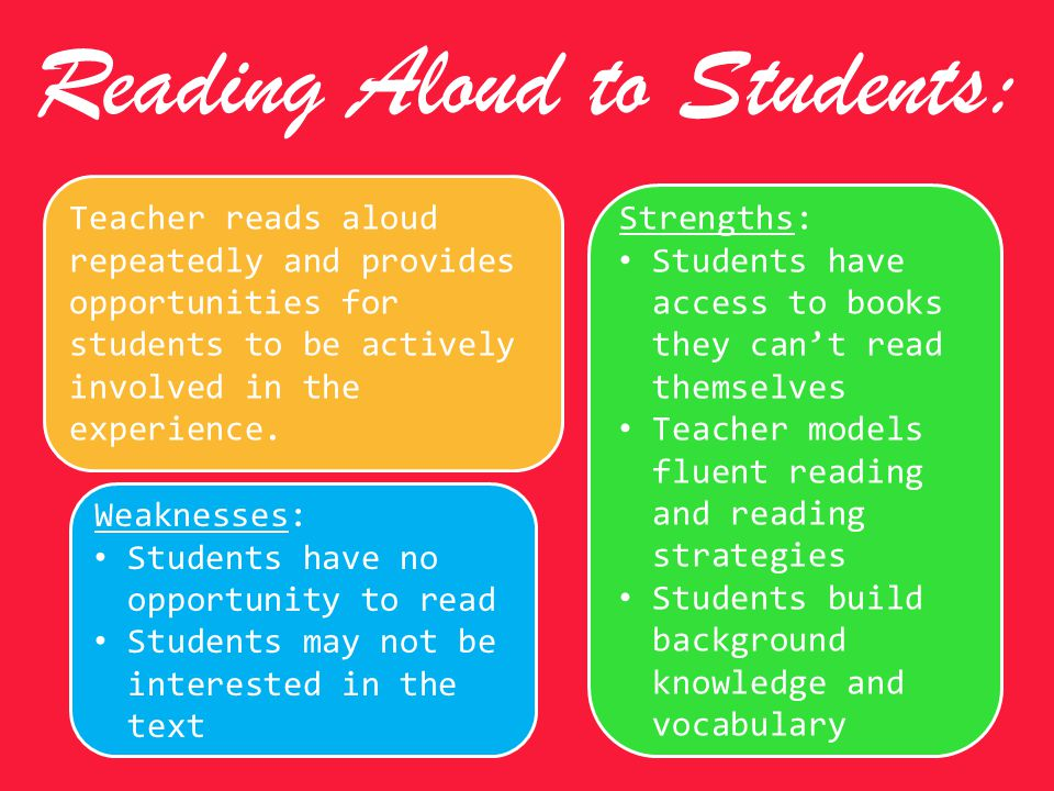 Reading Aloud to Students: Teacher reads aloud repeatedly and provides opportunities for students to be actively involved in the experience. Strengths