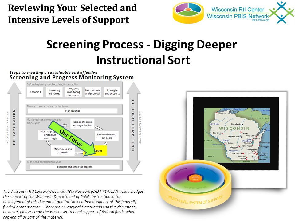 Screening Process - Digging Deeper Instructional Sort Our Focus The Wisconsin RtI Center/Wisconsin PBIS Network (CFDA #84.027) acknowledges the suppor