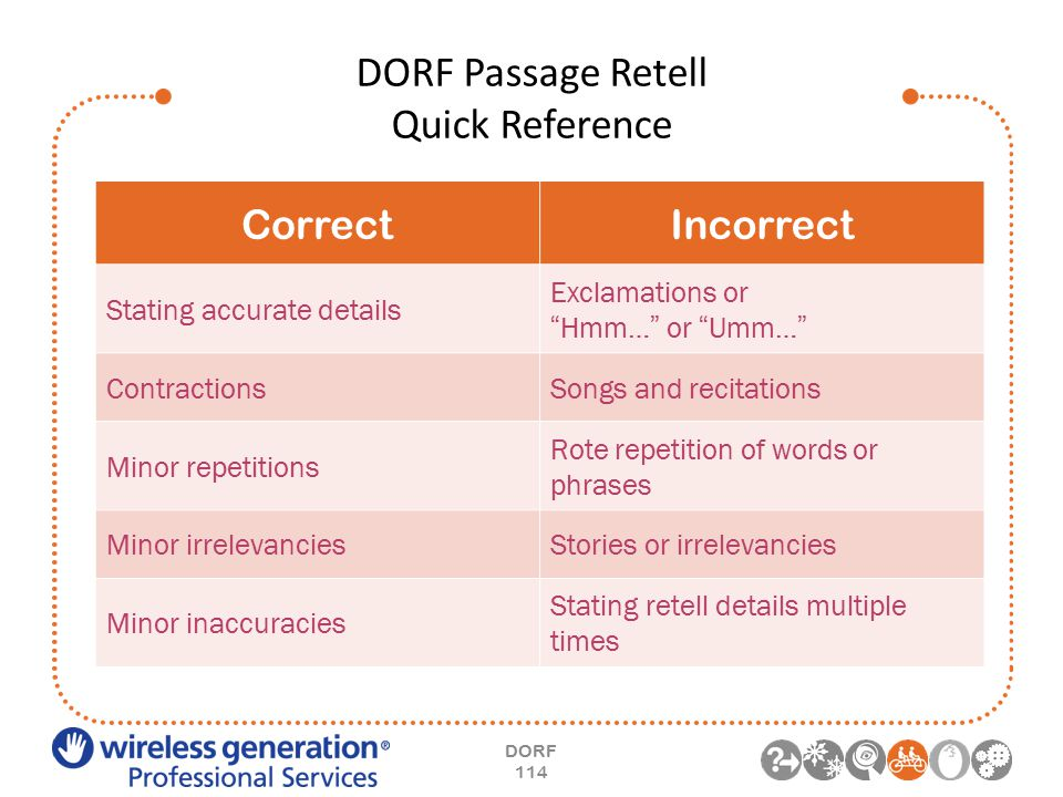 DORF Passage Retell Quick Reference DORF 114 CorrectIncorrect Stating accurate details Exclamations or Hmm… or Umm… ContractionsSongs and recitations Minor repetitions Rote repetition of words or phrases Minor irrelevanciesStories or irrelevancies Minor inaccuracies Stating retell details multiple times