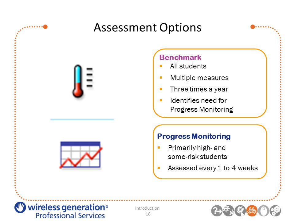 Assessment Options Benchmark  All students  Multiple measures  Three times a year  Identifies need for Progress Monitoring Progress Monitoring Primarily high- andsome-risk students  Assessed every 1 to 4 weeks Introduction 18
