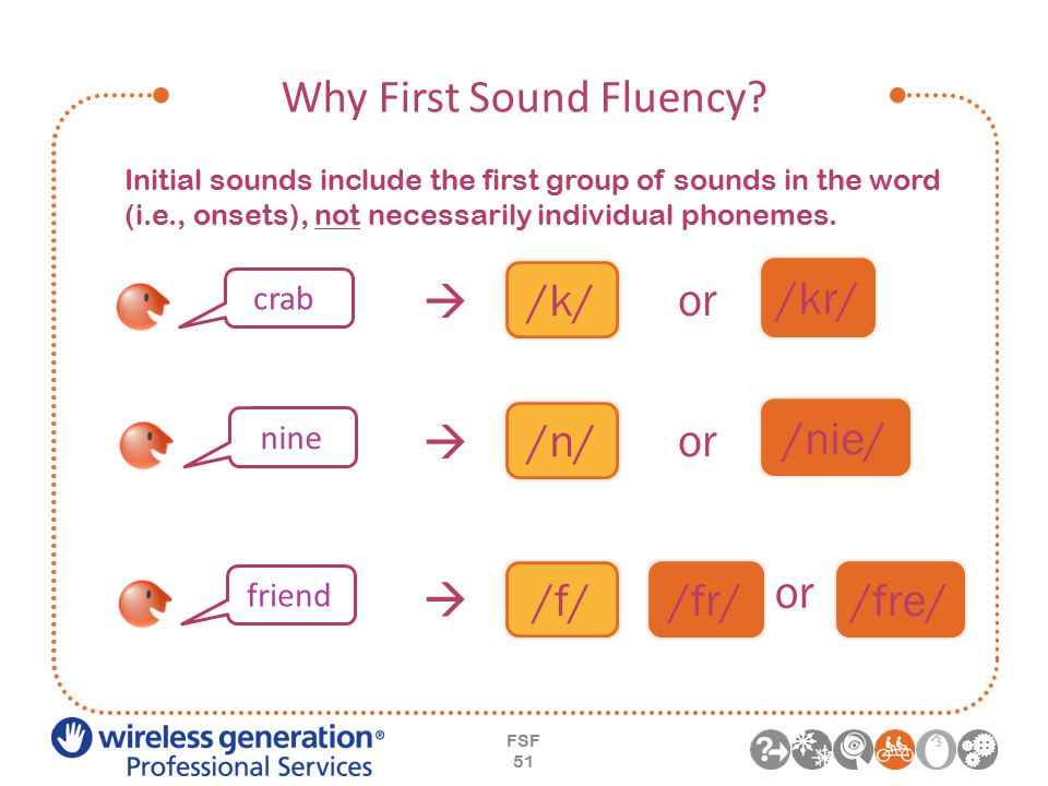 Why First Sound Fluency.