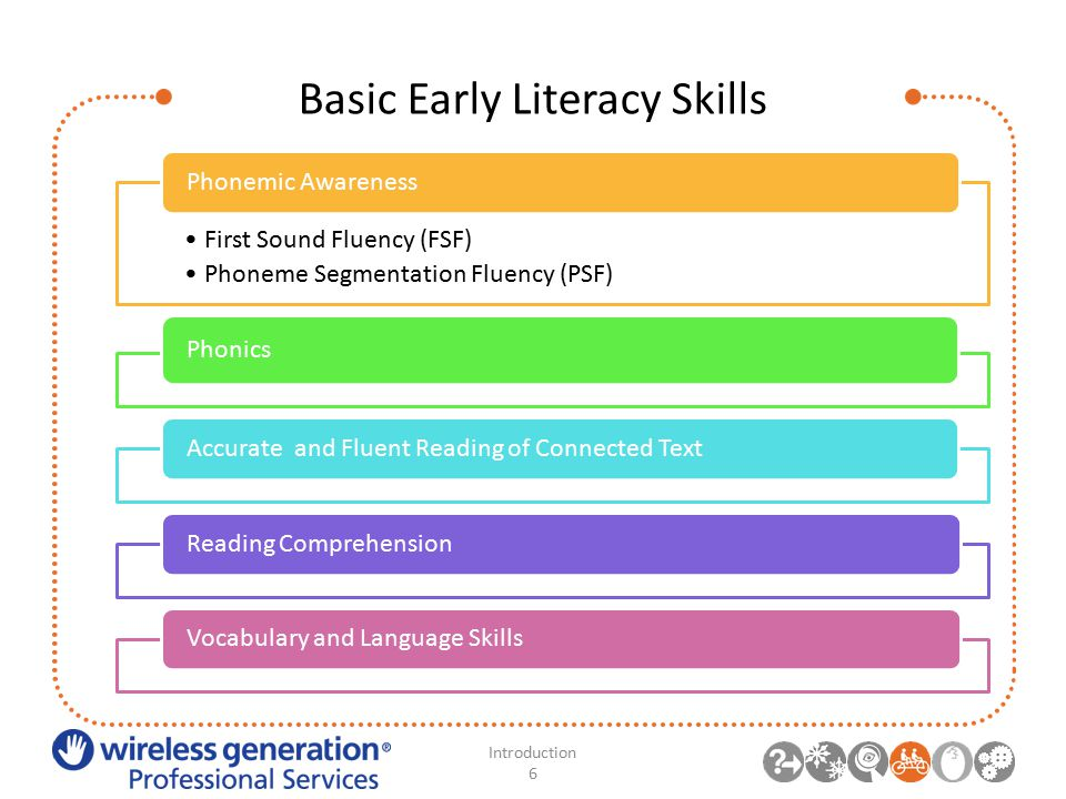 Basic Early Literacy Skills Phonemic Awareness Nonsense Word Fluency (NWF) DIBELS ® Oral Reading Fluency (DORF) Word Recognition (WR) Phonics Accurate and Fluent Reading of Connected TextReading ComprehensionVocabulary and Language Skills Introduction 7