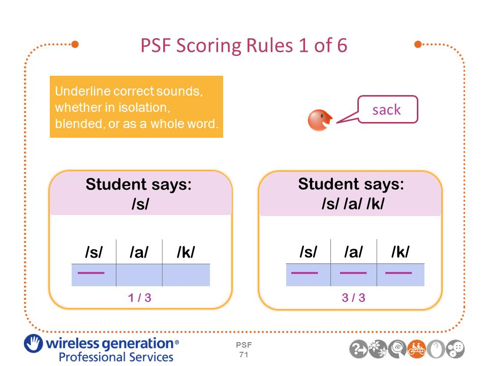 PSF Scoring Rules 1 of 6 PSF 71 /s//a//k/ 3 / 3 Underline correct sounds, whether in isolation, blended, or as a whole word.