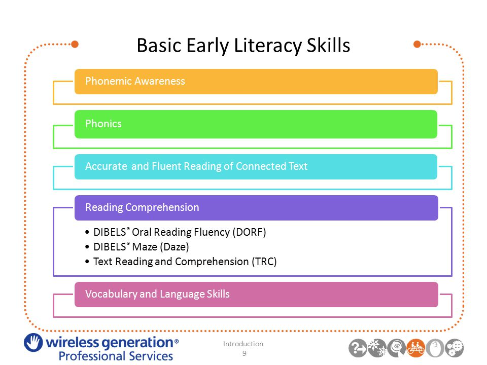 Basic Early Literacy Skills Phonemic Awareness Phonics Accurate and Fluent Reading of Connected Text Reading Comprehension Word Use Fluency (WUF) Text Reading and Comprehension (TRC) Vocabulary and Language Skills Introduction 10