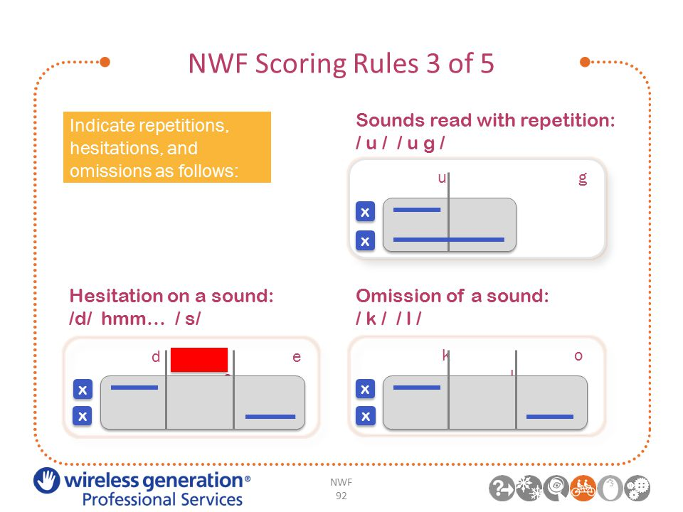 NWF Scoring Rules 3 of 5 NWF 92 Sounds read with repetition: / u / / u g / Hesitation on a sound: /d/ hmm… / s/ x x Indicate repetitions, hesitations, and omissions as follows: x x Omission of a sound: / k / / l / x x