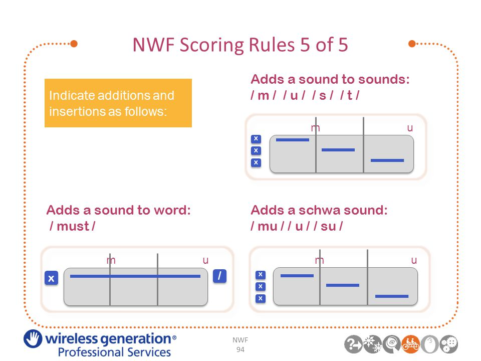 NWF Scoring Rules 5 of 5 NWF 94 Adds a schwa sound: / mu / / u / / su / Indicate additions and insertions as follows: Adds a sound to word: / must / x Adds a sound to sounds: / m / / u / / s / / t / / x x x x x x