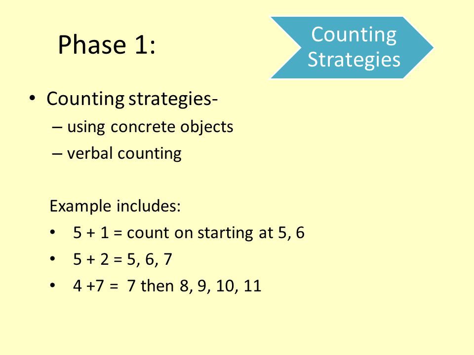 Phase 1: Counting strategies- – using concrete objects – verbal counting Example includes: 5 + 1 = count on starting at 5, 6 5 + 2 = 5, 6, 7 4 +7 = 7 then 8, 9, 10, 11 Counting Strategies